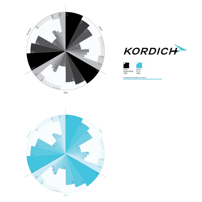 identidad-corporativa-pantone-colores